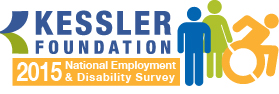 2015 Kessler Foundation Employment and Disability Survey logo with a blue figure of a standing man, a green figure of a standing woman, and a mango figure of a person pushing a wheelchair.