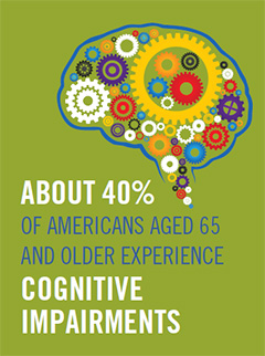 """About 40% of Americans aged 65 and older experience cognitive impairments."""