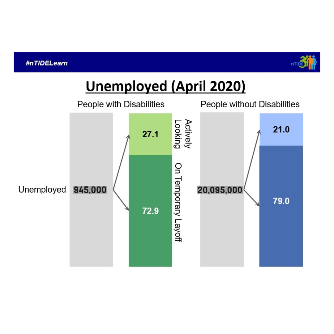 nTIDE graphic with employment numbers